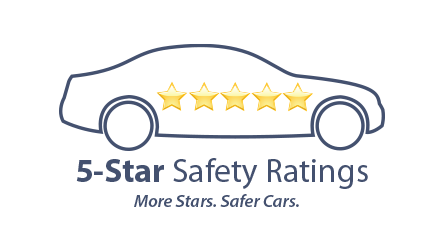 5-Star Safety Ratings